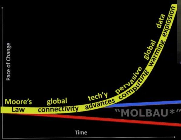 molbau-1