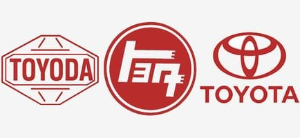 Toyota Production System (TPS). Основные принципы