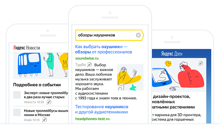 How to connect Yandex Turbo-pages to Ghost blog